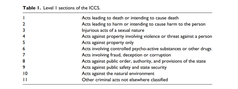 Table 1: Level 1 sections of the ICCS